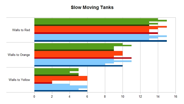 SlowTanks.jpg