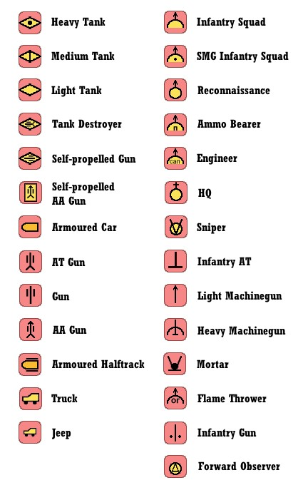 Looking For Information On Russian Tactical Symbols Page 2